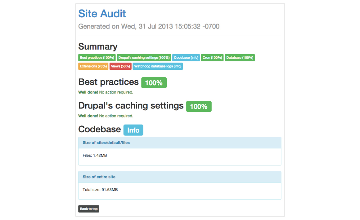 Site Audit Example