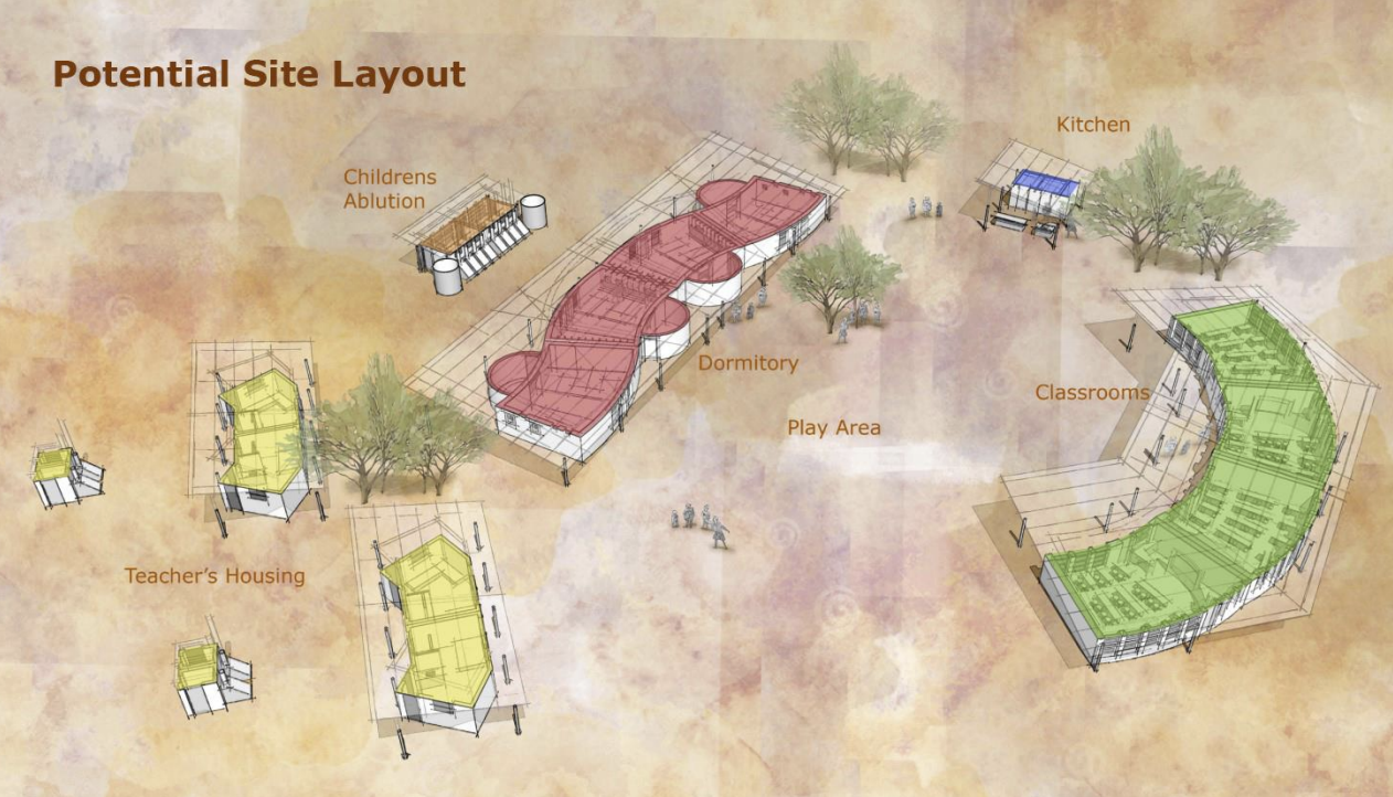 Potential layout of new school village